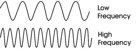 Db Electrical Diagram